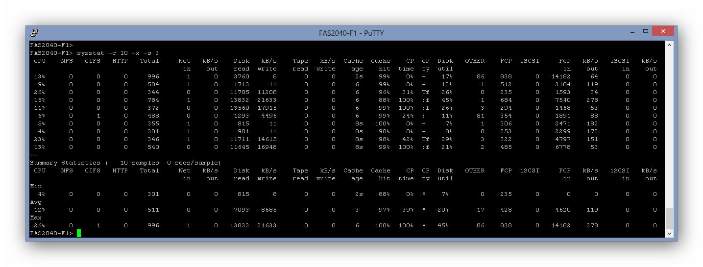 Monitorización básica de una NetApp con sysstat