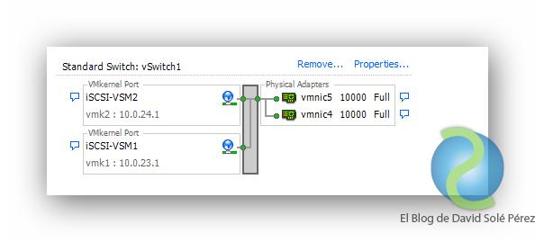 Configurar iSCSI Direct Attached NetApp cDOT VMware