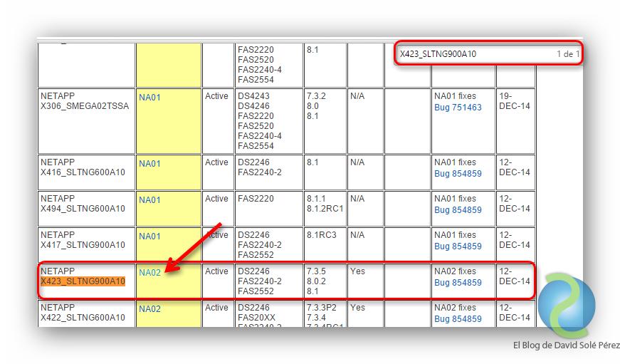 Actualizar Firmware de Discos en NetApp 7-Mode